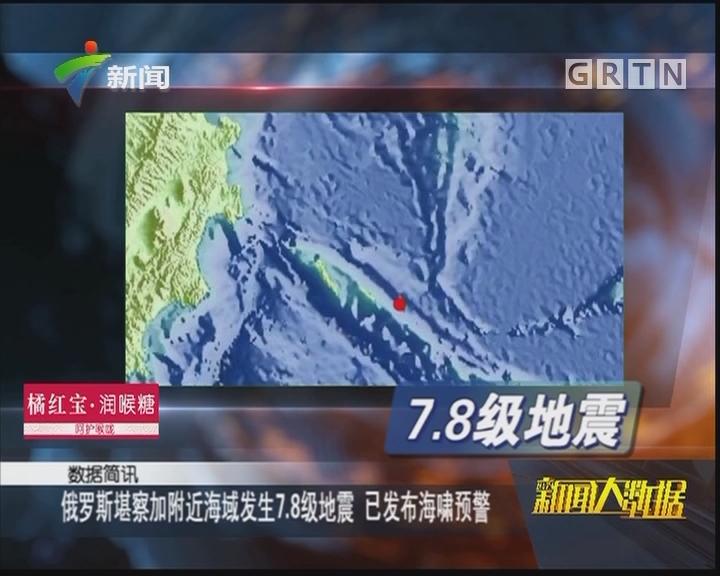 俄罗斯堪察加附近海域发生7.8级地震 已发布海啸预警