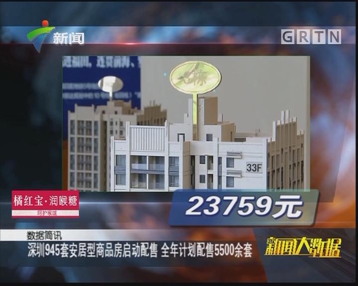 深圳945套安居型商品房启动配售 全年计划配售5500余套