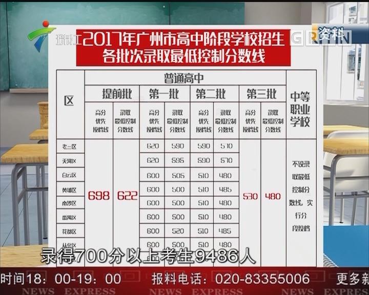 广州普通高中录取今日收官 录取率66.11%