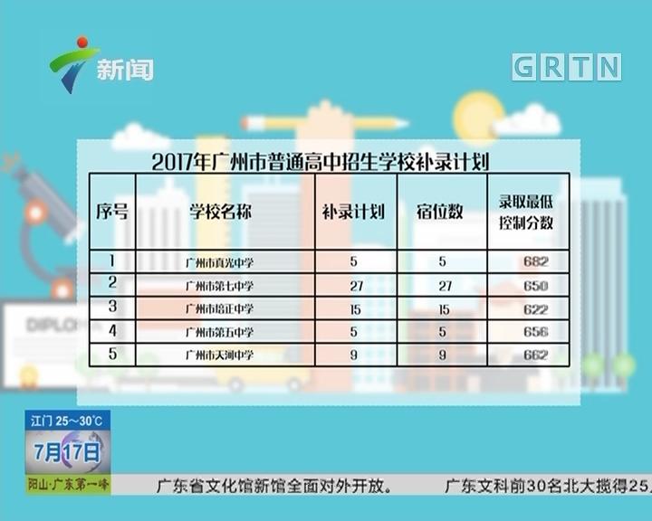 2017广州中考:9218个计划不分户籍补录 明天填报志愿
