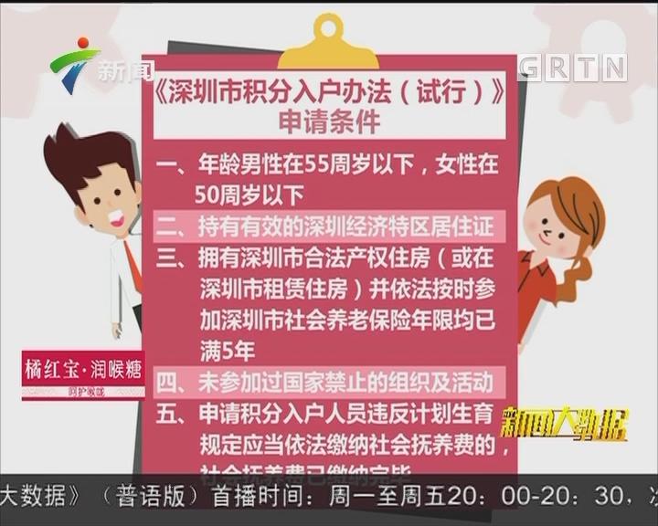 深圳新增1万入户指标 不看学历看诚信