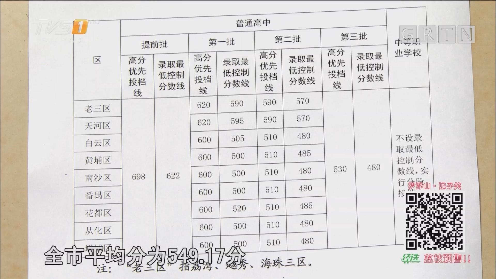 今日中午12点 广州中考成绩放榜