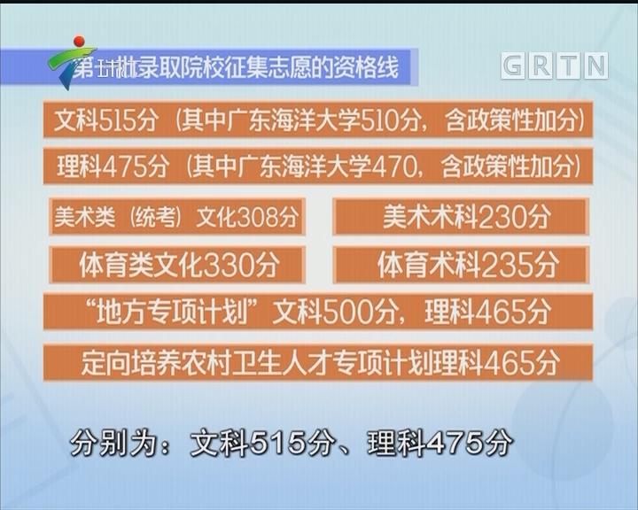 广东普通高校一本今天开始征集志愿