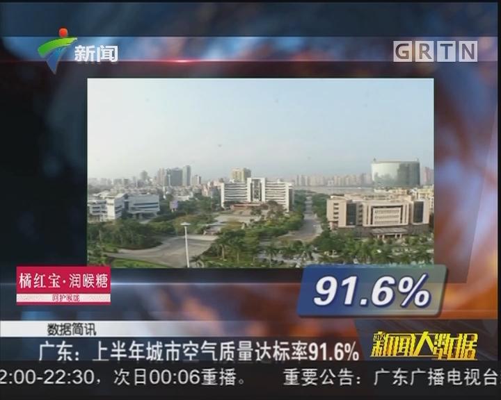 广东:上半年城市空气质量达标率91.6%