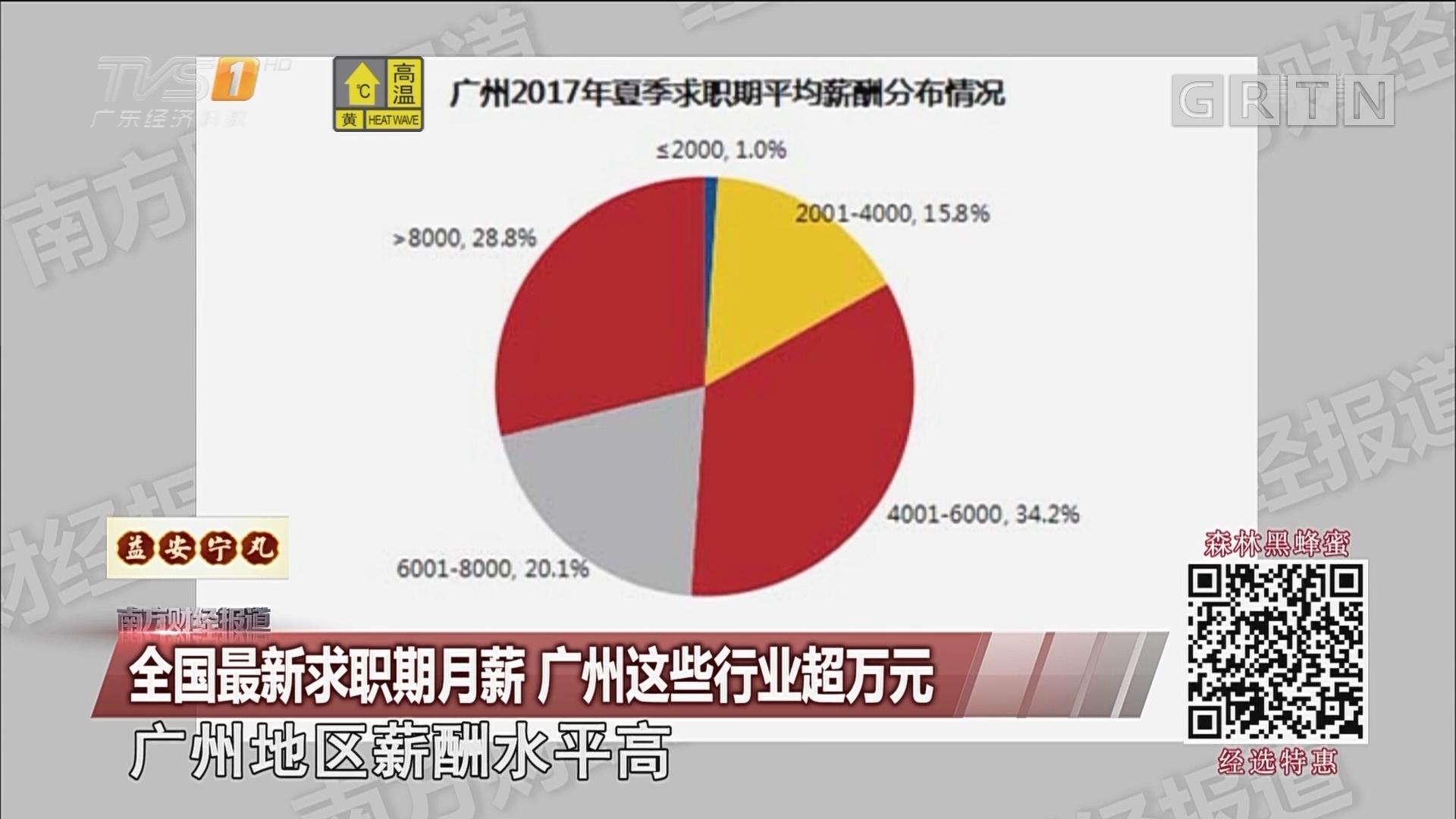 全国最新求职期月薪 广州这些行业超万元
