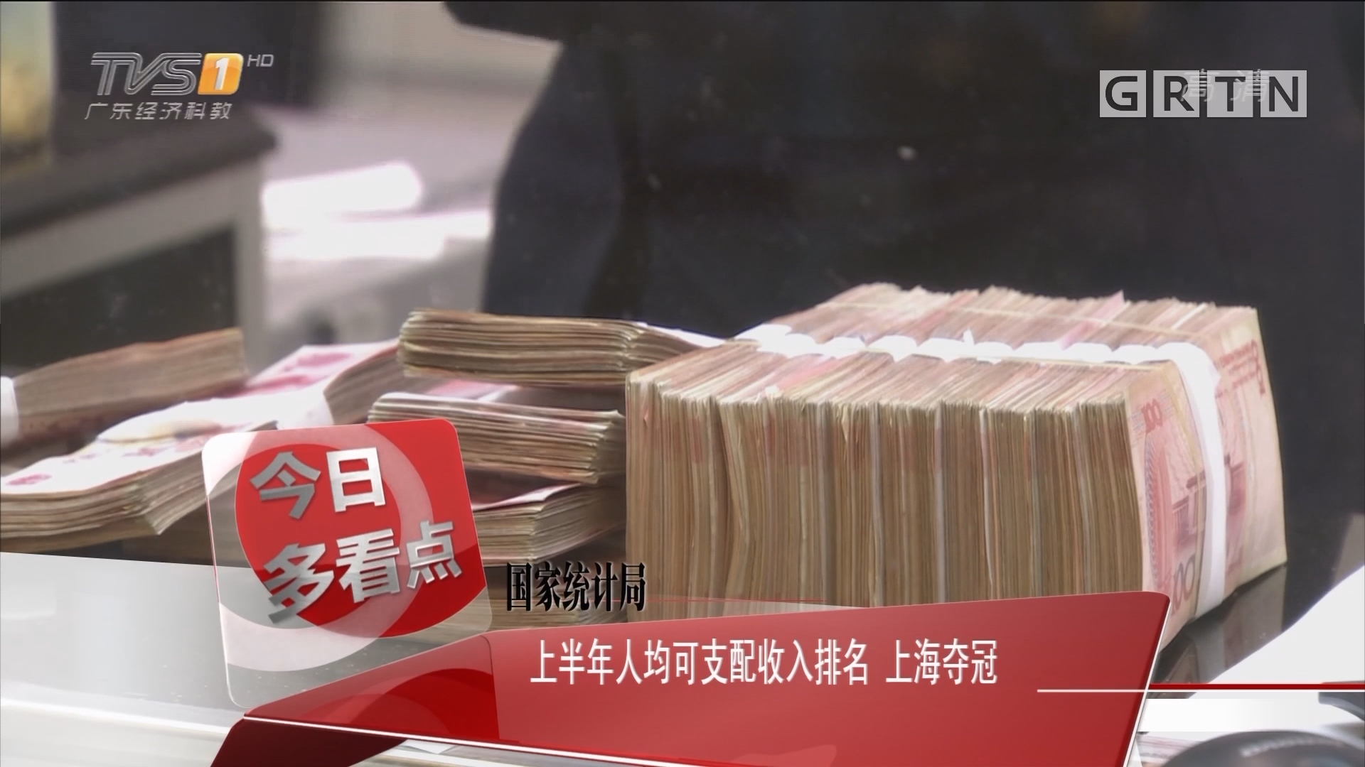 国家统计局:上半年人均可支配收入排名 上海夺冠