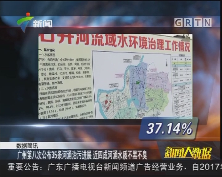 广州第八次公布35条河涌治污进展 近四成河涌水质不黑不臭