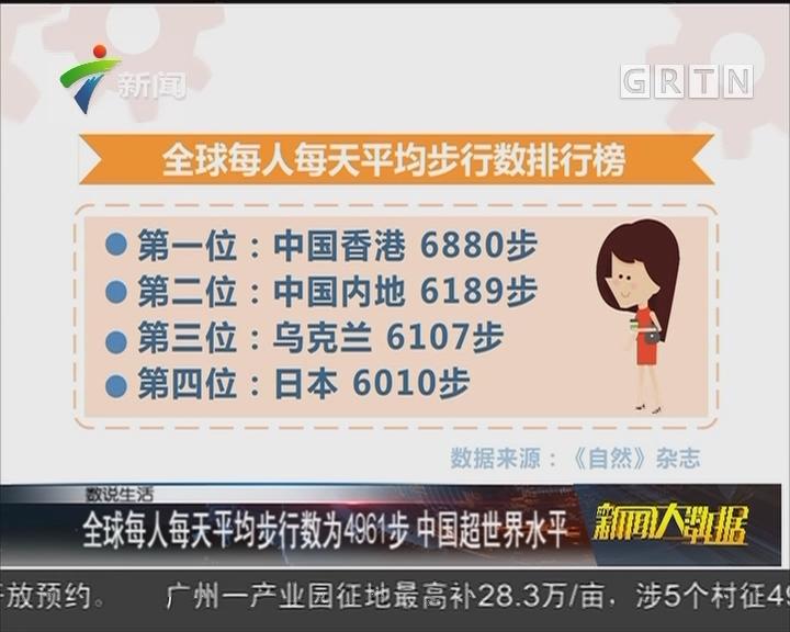 全球每人每天平均步行数为4961步 中国超世界水平
