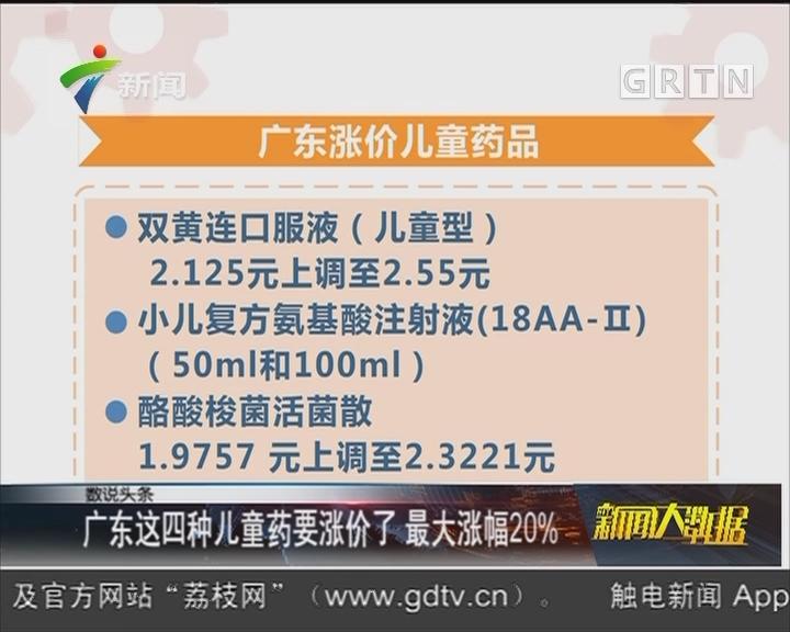 广东这四种儿童药要涨价了 最大涨幅20%