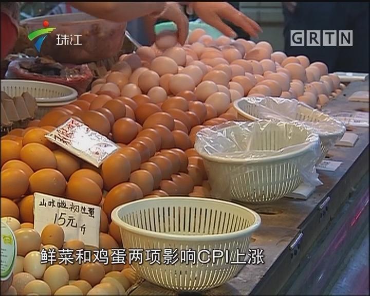 7月CPI同比涨1.4% 鸡蛋蔬菜价格涨幅较大