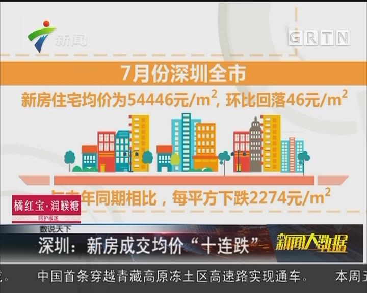 """深圳:新房成交均价""""十连跌"""""""