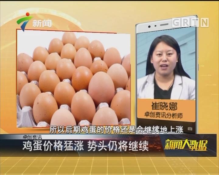 鸡蛋价格猛涨 势头仍将继续