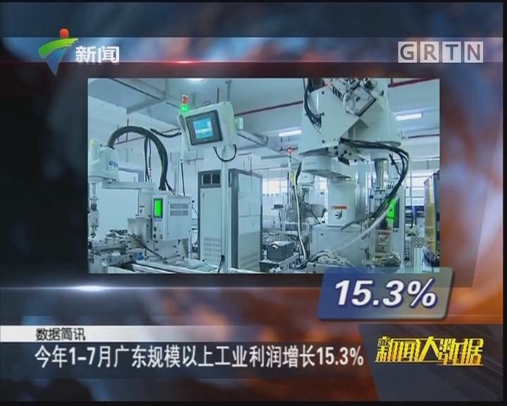 今年1—7月广东规模以上工业利润增长15.3%