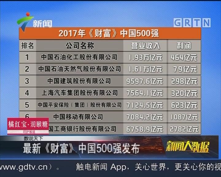 最新《财富》 中国500强发布