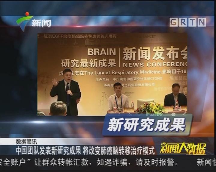 中国团队发表新研究成果 将改变肺癌脑转移治疗模式