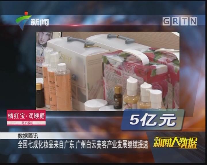 全国七成化妆品来自广东 广州白云美容产业发展继续提速