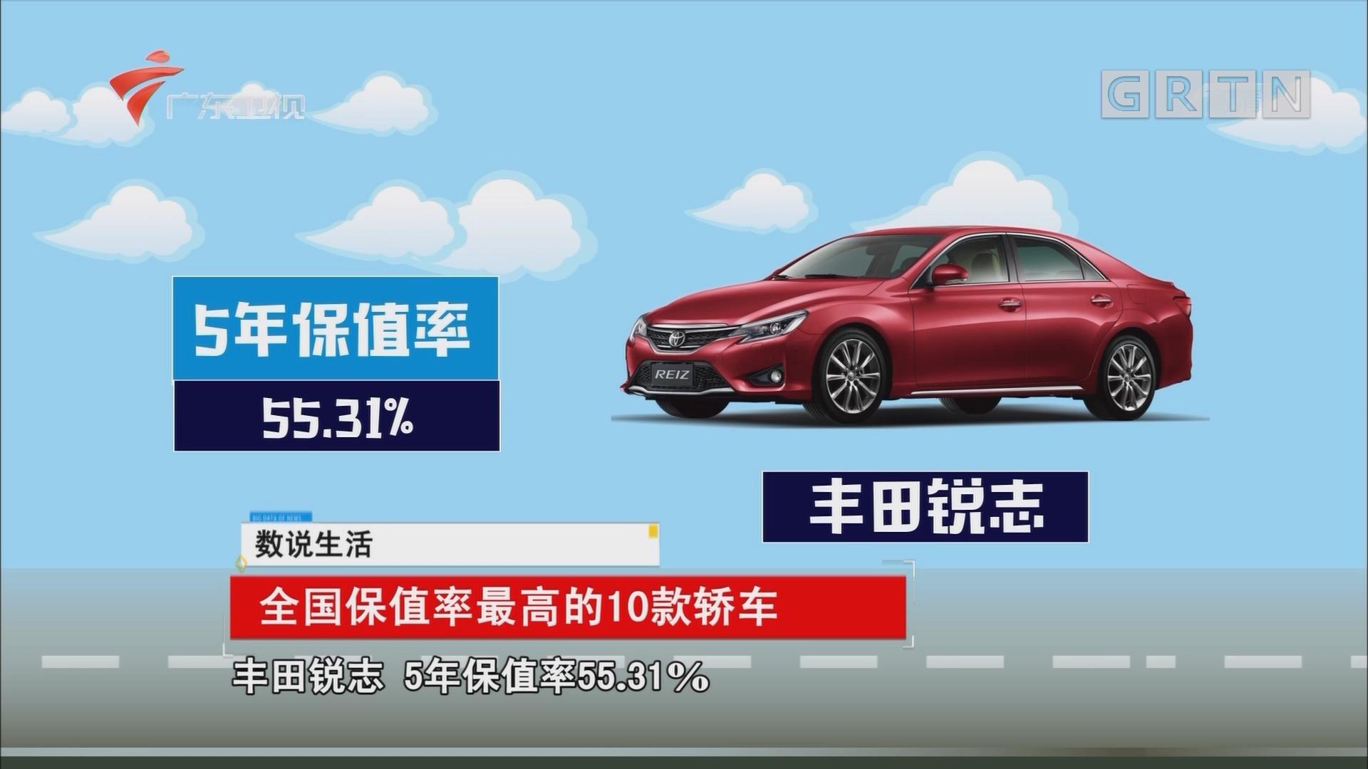全国保值率最高的10款轿车