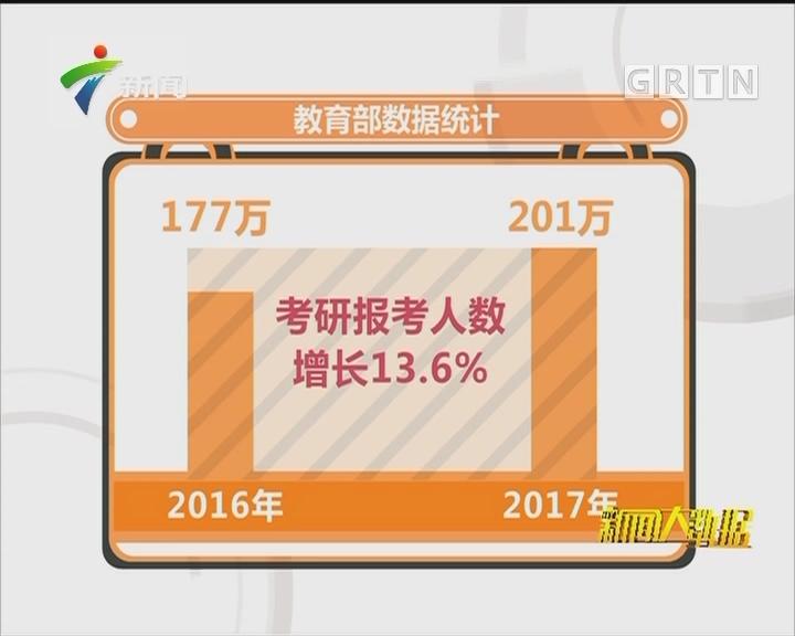 """今年考研人数超200万!""""考研党""""每天要学习10个小时"""