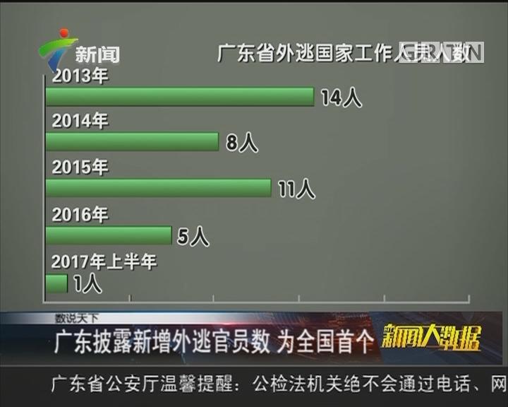 广东披露新增外逃官员数 为全国首个