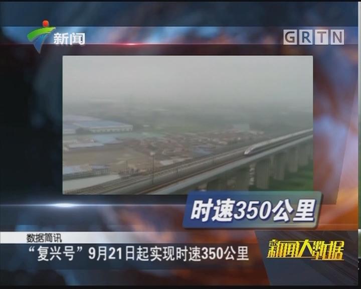 """""""复兴号""""9月21日起实现时速350公里"""