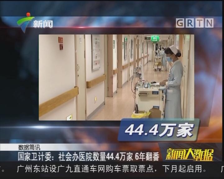 国家卫计委:社会办医院数量44.4万家 6年翻番