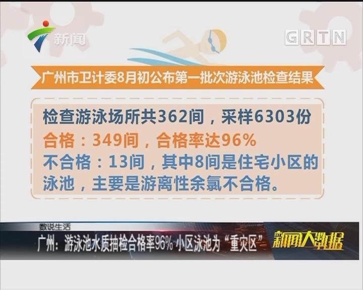 """广州:游泳池水质抽检合格率96% 小区泳池为""""重灾区"""""""