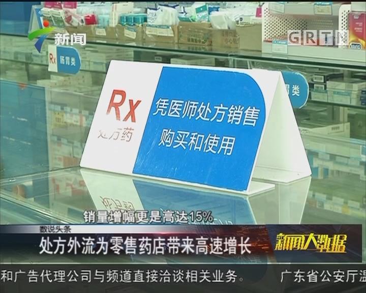处方外流为零售药店带来高速增长