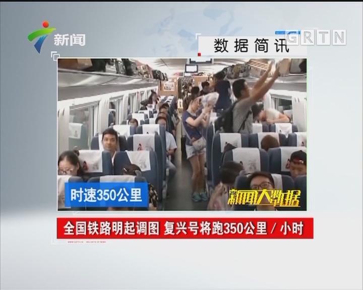 全国铁路明起调图 复兴号将跑350公里/小时