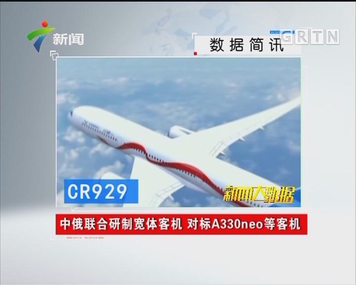 中俄联合研制宽体客机 对标A330neo等客机