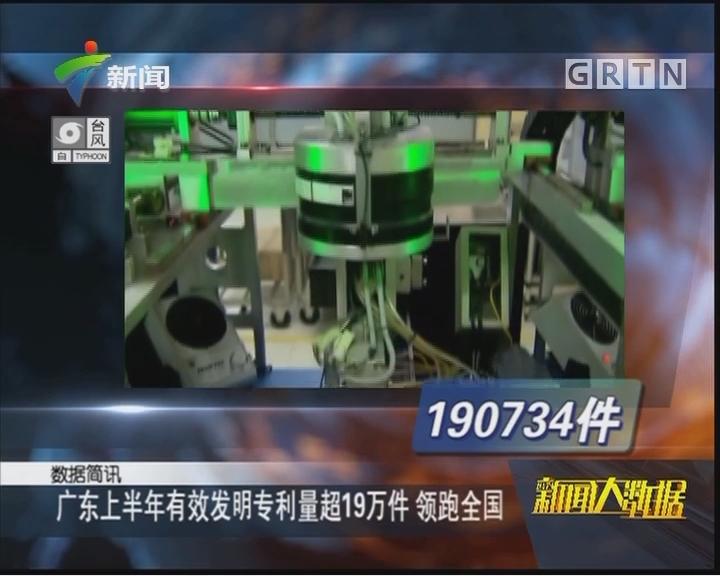 广东上半年有效发明专利量超19万件 领跑全国