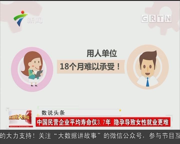 中国民营企业平均寿命仅3.7年 隐孕导致女性就业更难