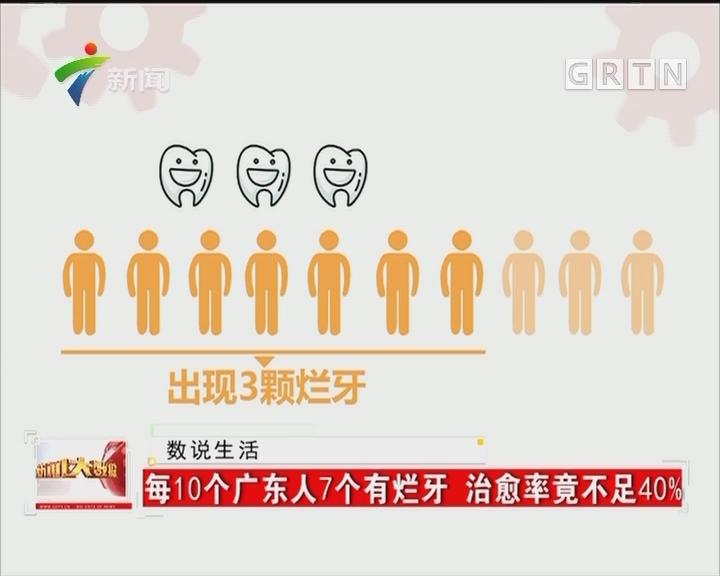 每10个广东人7个有烂牙 治愈率竟不足40%