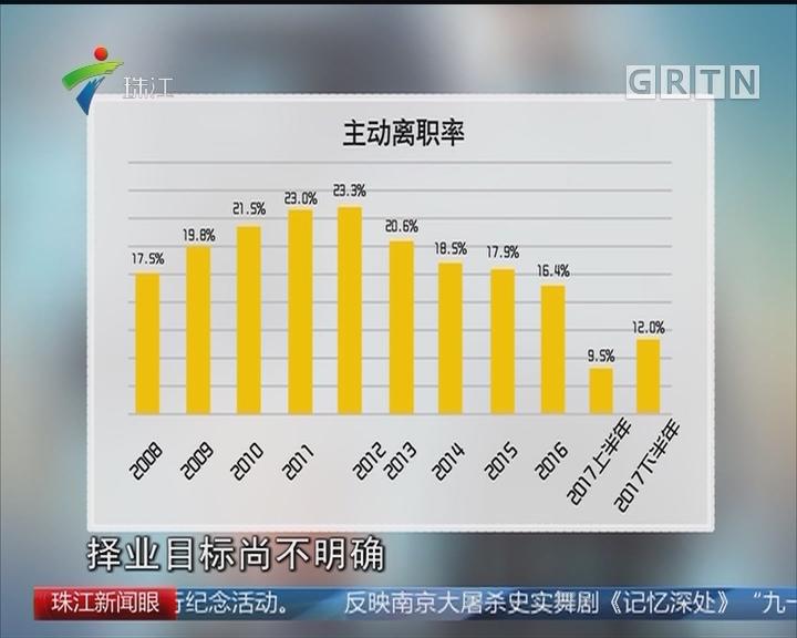 2017年应届生流动性辞职率达20%