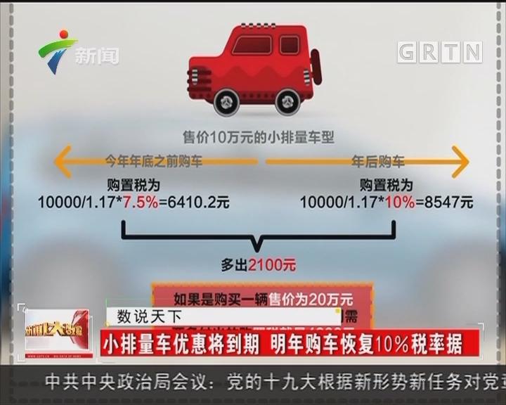 小排量车优惠将到期 明年购车恢复10%税率据