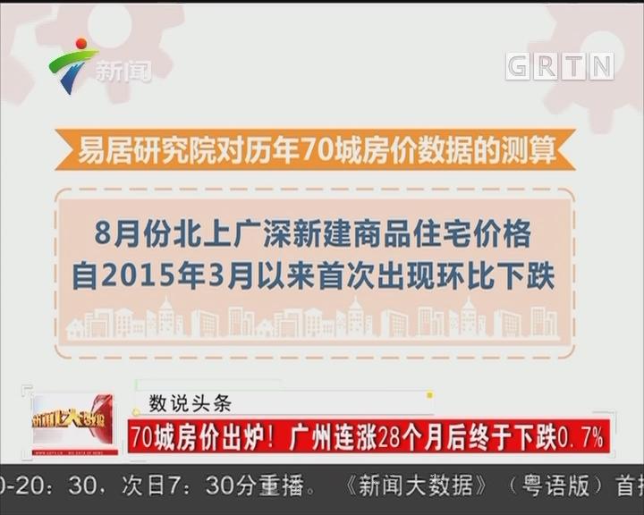 70城房价出炉! 广州连涨28个月后终于下跌0.7%