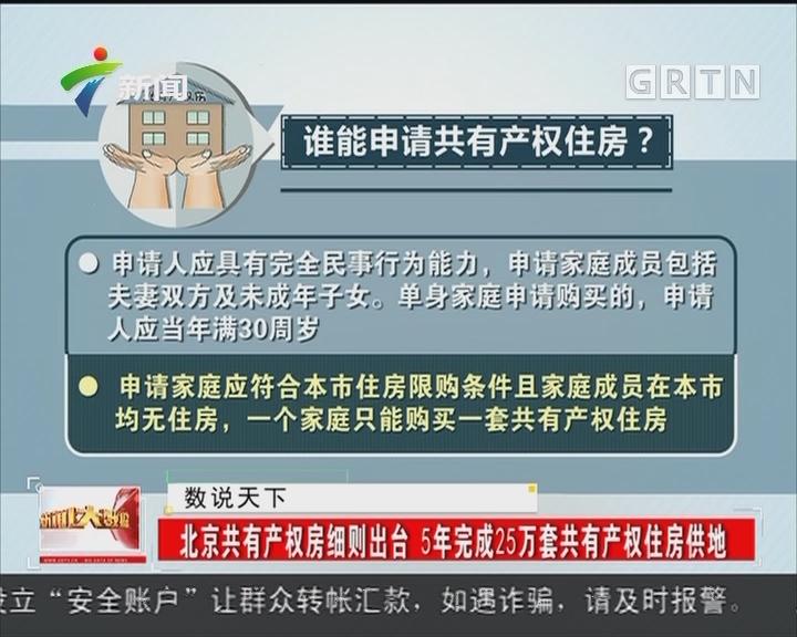 北京共有产权房细则出台 5年完成25万套共有产权住房供地