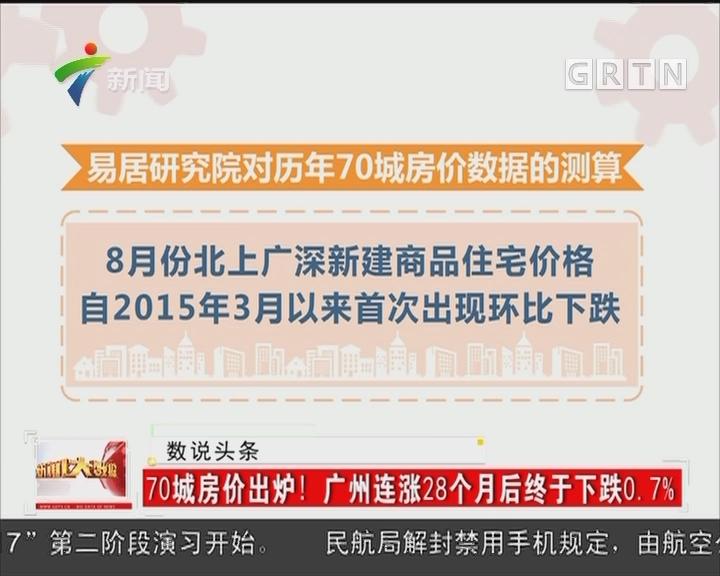70城房价出炉!广州连涨28个月后终于下跌0.7%