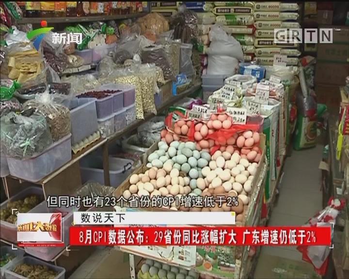 8月CPI数据公布:29省份同比涨幅扩大 广东增速仍低于2%