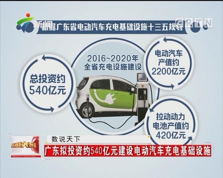 广东拟投资约540亿元建设电动汽车充电基础设施