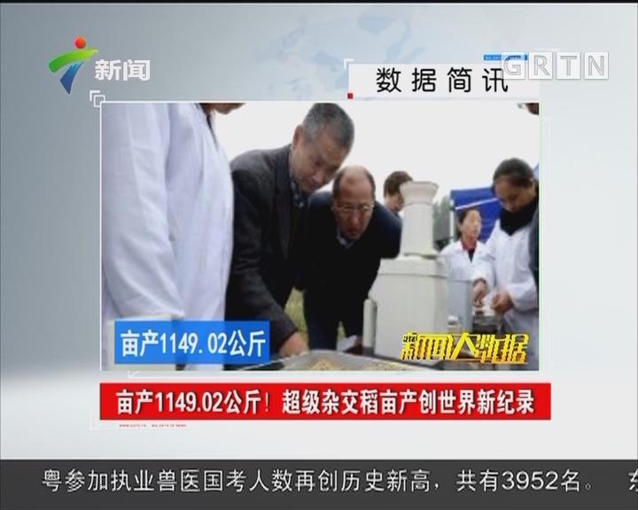 亩产1149.02公斤!超级杂交稻亩产创世界新纪录