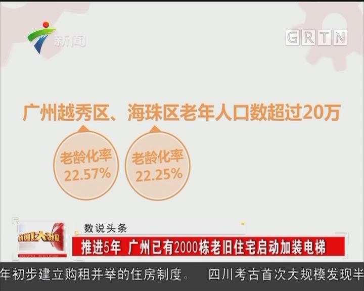 推进5年 广州已有2000栋老旧住宅启动加装电梯