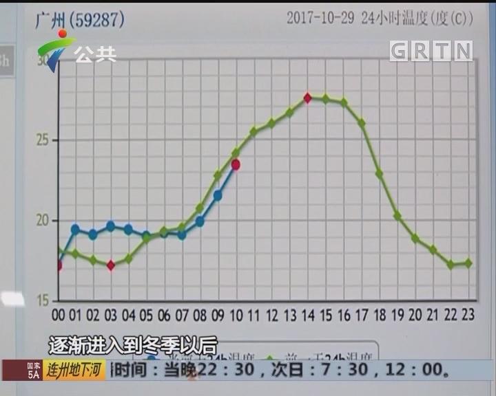 广东天气温小幅下降 注意早晚温差