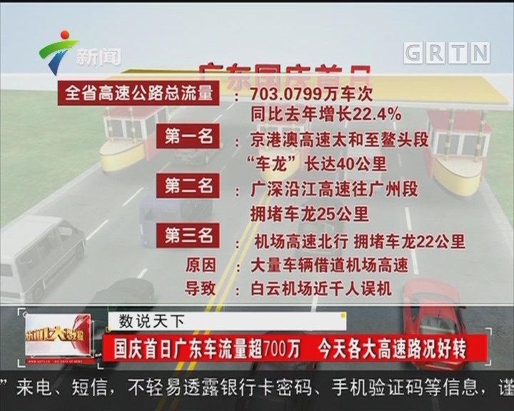 国庆首日广东车流量超700万 今天各大高速路况好转