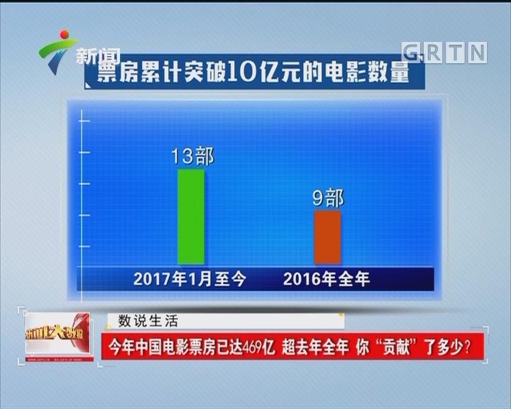 """今年中国电影票房已达469亿 超去年全年 你""""贡献""""了多少?"""