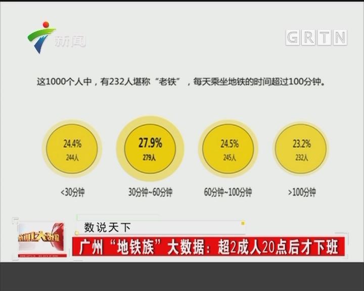 """广州""""地铁族""""大数据:超2成人20点后才下班"""