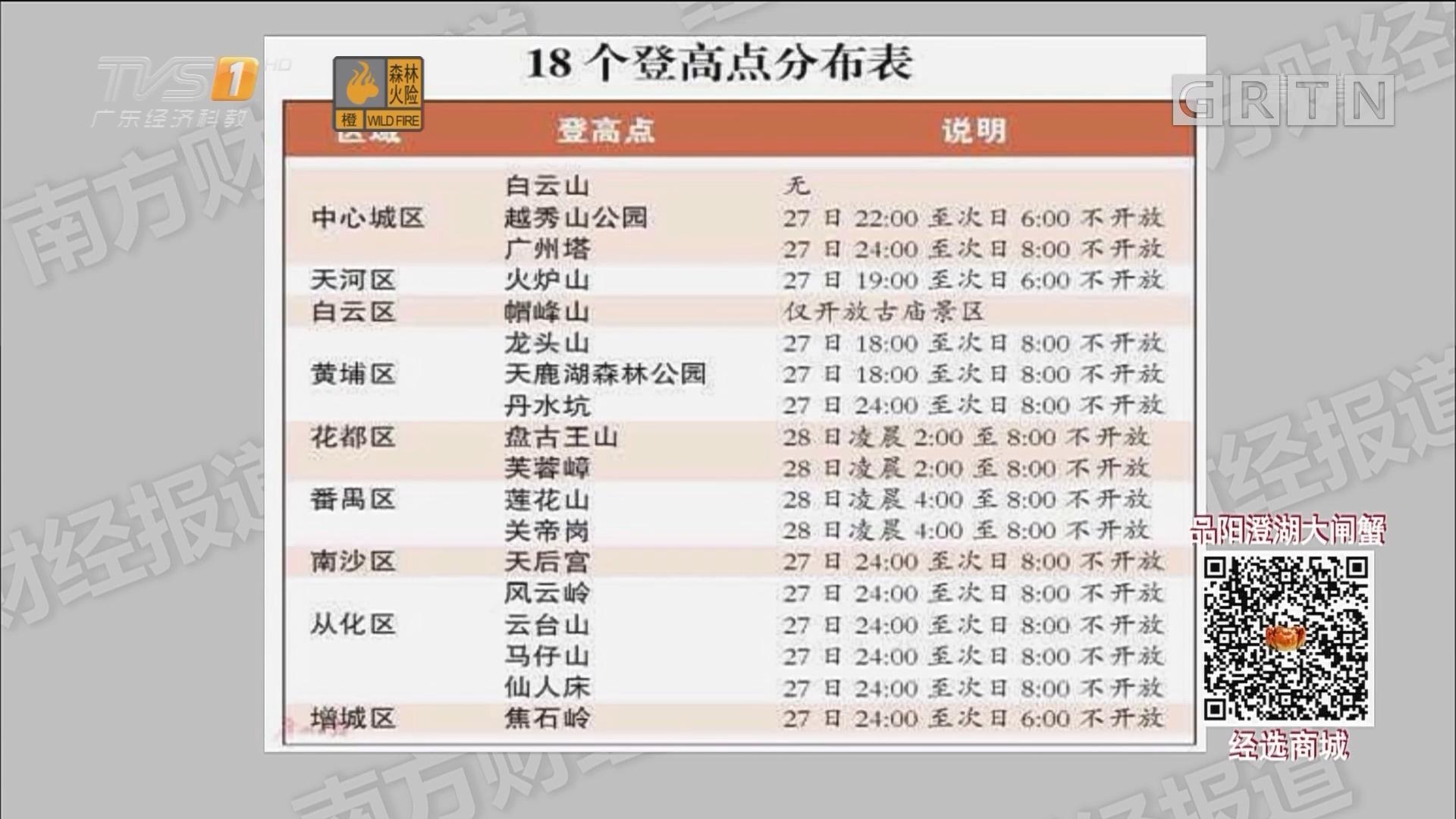 重阳节广州开放18个登高点
