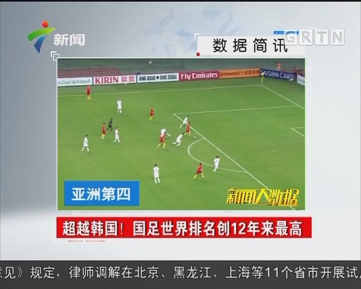 超越韩国!国足世界排名创12年来最高