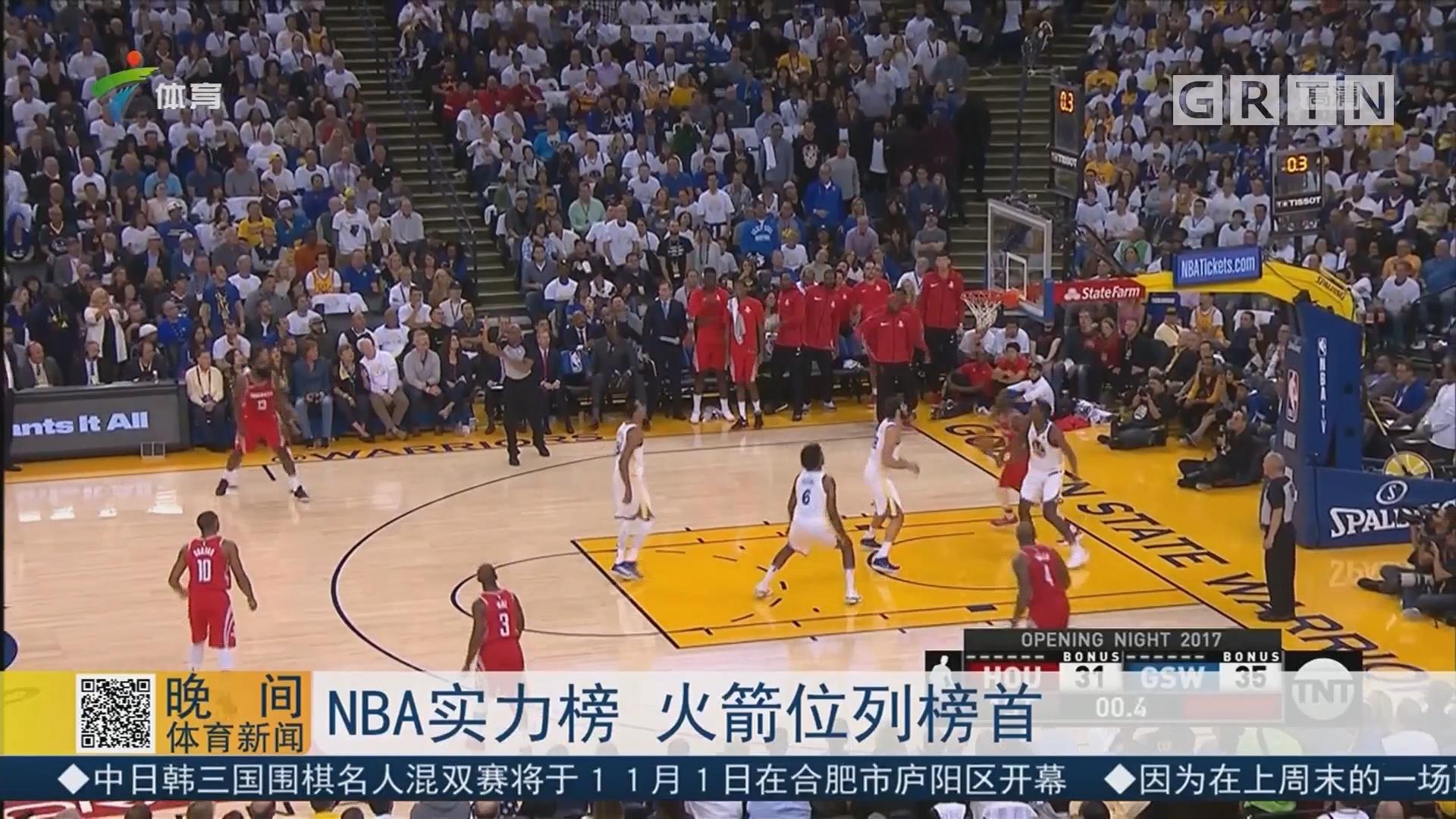 NBA实力榜 火箭位列榜首