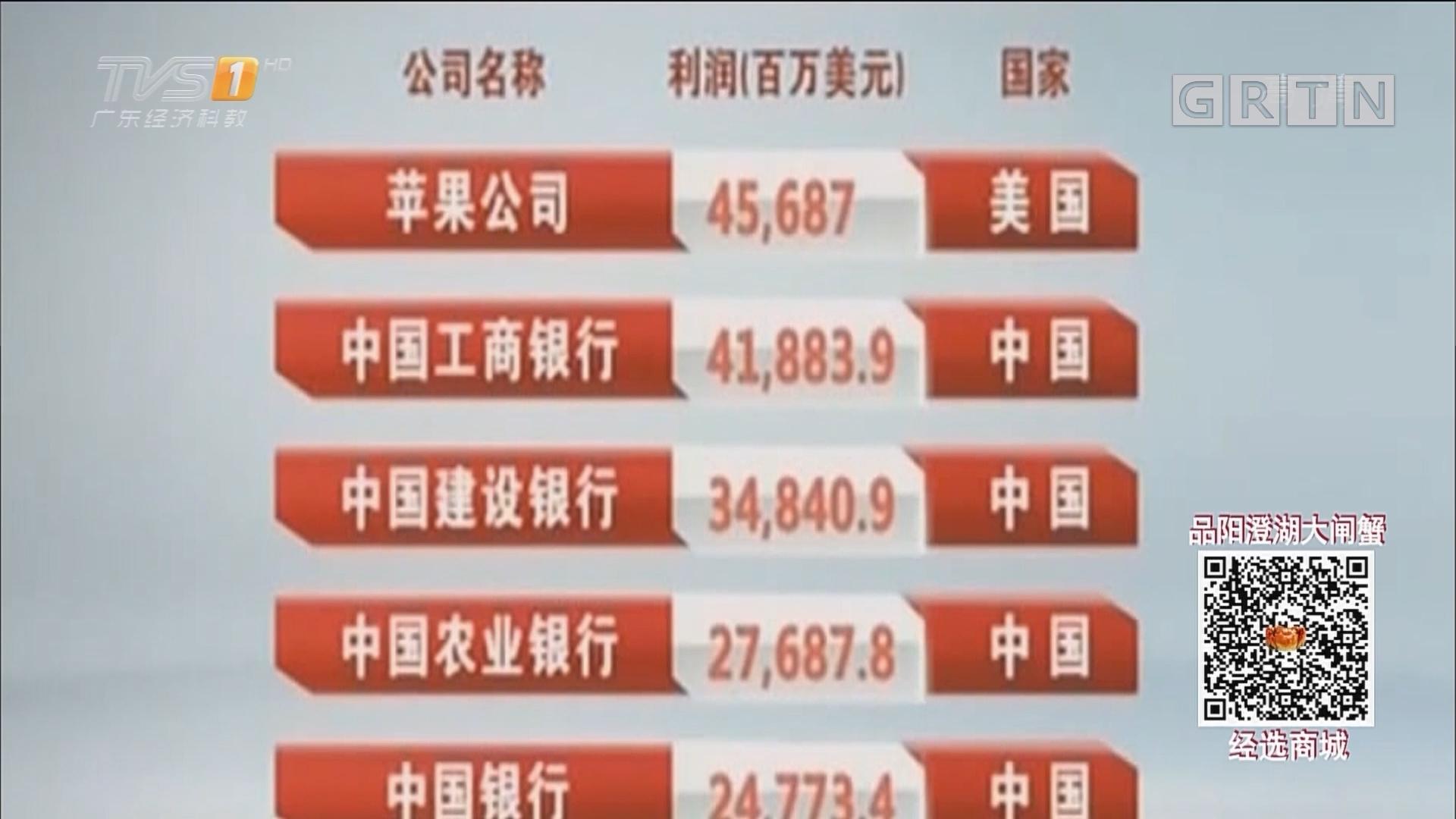 世界500强 中国企业数量占第二