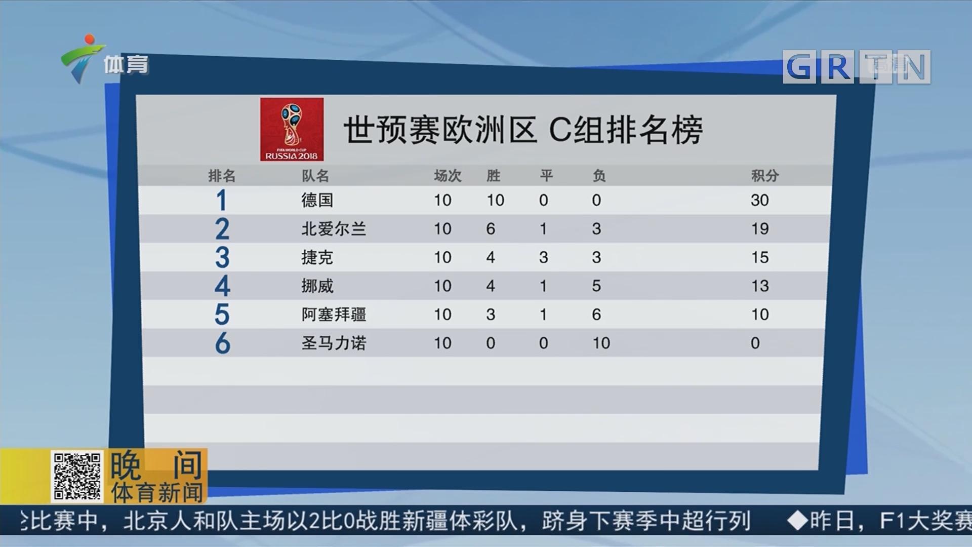 世预赛欧洲区 C组排名榜